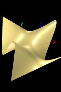 z=xsin(y)