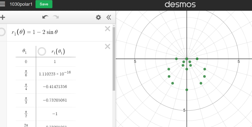 An image showing the result of steps one and two in Desmos for r= 1 - 2sin(theta)